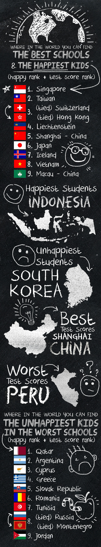 infografic scoli