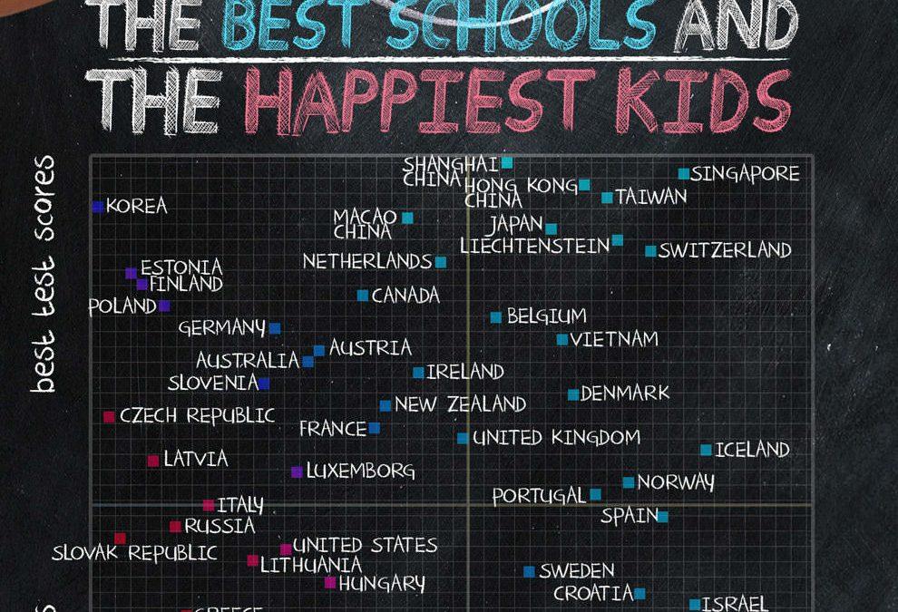 Infografic: unde sunt cei mai (ne)fericiți elevi din lume?