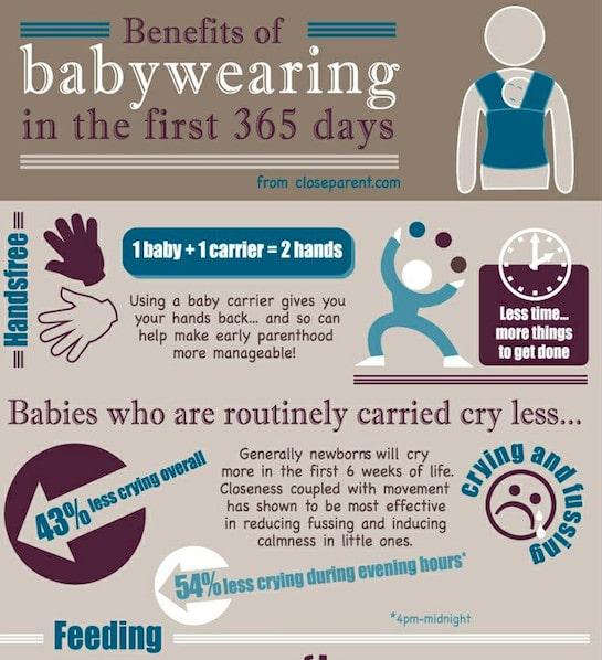 Infografic: beneficiile purtării copiilor