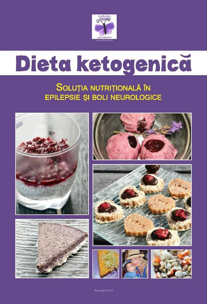ketogenica