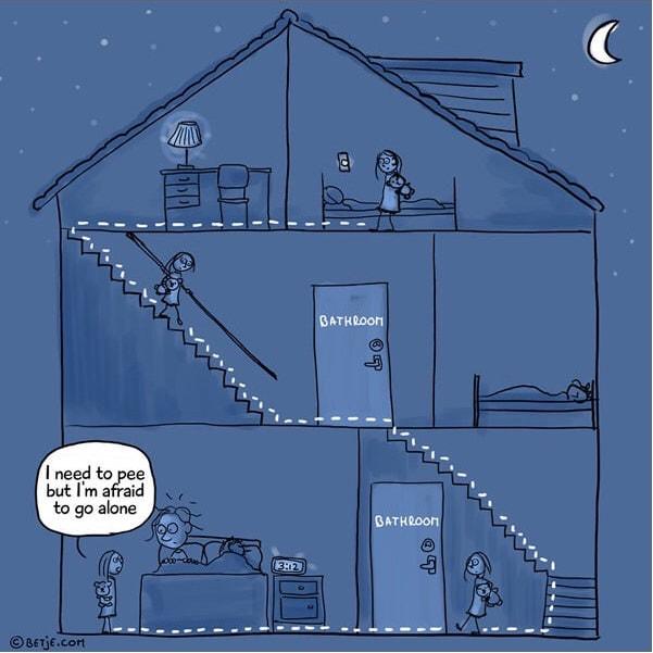 17 situații familiare părinților :)